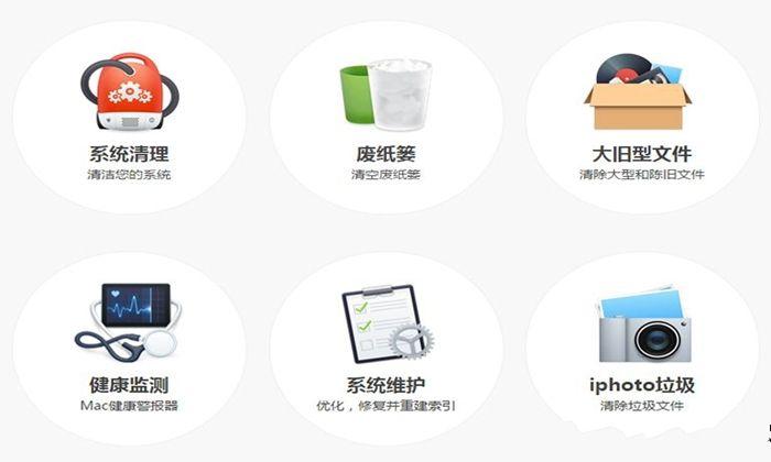 Cleanmymac X最新中文完美版图2