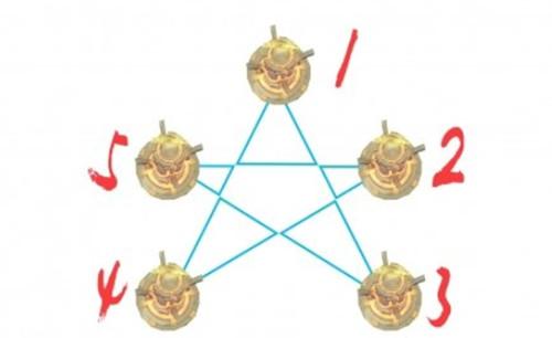 原神曲径通幽处解谜任务怎么完成?机关破解步骤分享[视频][多图]图片2