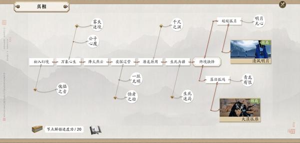 天涯明月刀手游61级主线任务怎么完成?真相剧情任务完成攻略[视频][多图]图片10