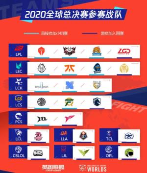 2020英雄联盟S10全球总决赛开赛时间介绍,赛程安排时间列表图抢先看图片2