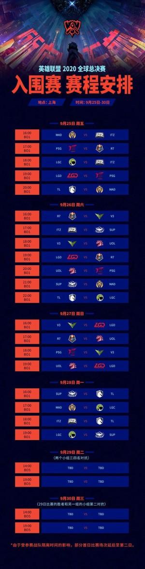 2020英雄联盟S10全球总决赛开赛时间介绍,赛程安排时间列表图抢先看图片4