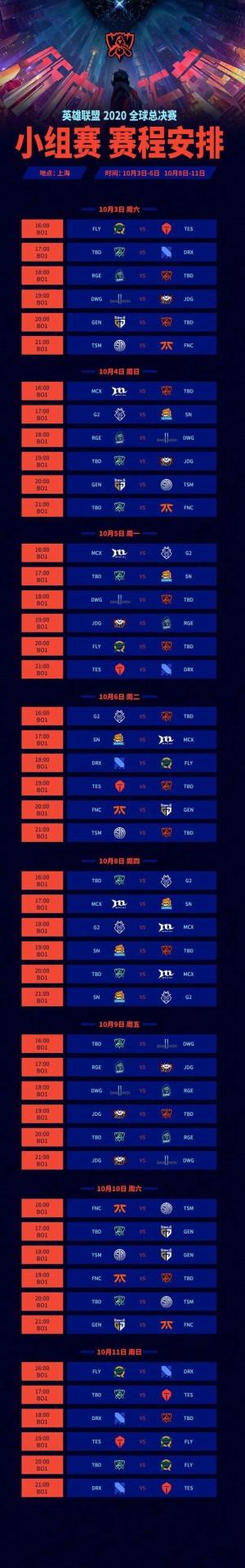 2020英雄联盟S10全球总决赛开赛时间介绍,赛程安排时间列表图抢先看图片5