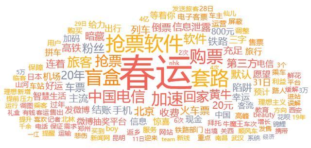 ColorOS 7这几个功能:让你春节抢票更简单[多图]