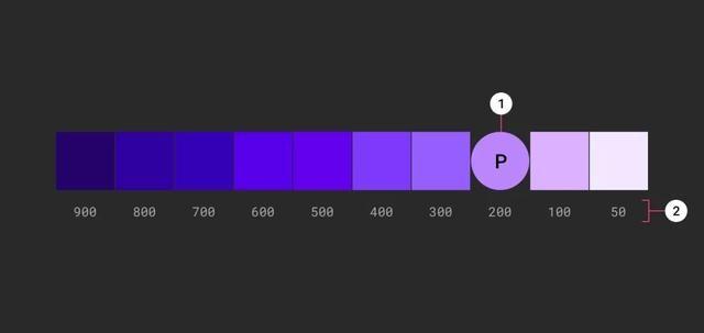 xx浏览器的深色模式是如何设计的?xx浏览器的深色模式详情[多图]图片2