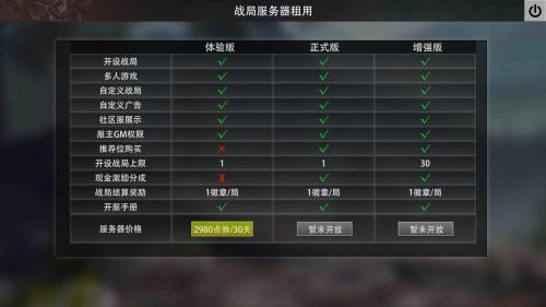 文明重啟社區服指令代碼有哪些(xie)?ke)縝噶畬氪筧quan)[多圖]