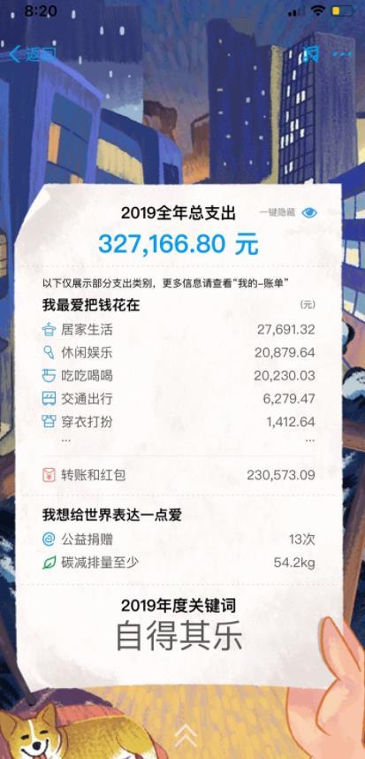 支付寶2019年度賬單:只顯示一個月的明細[多圖]