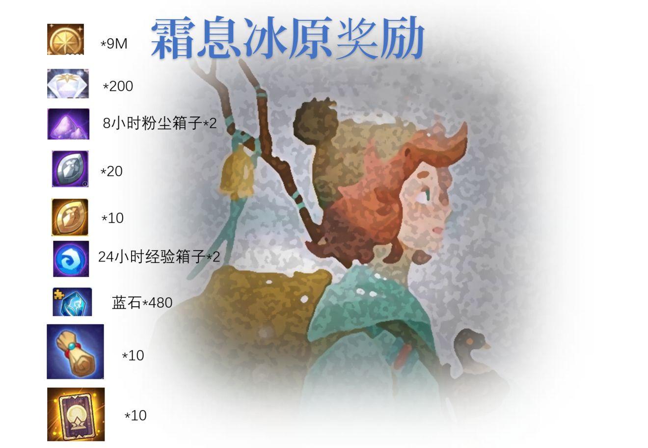 剑与远征新时光霜息冰原通关奖励内容一览[图]