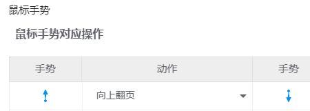 小(xiao)智(zhi)雙核(he)瀏覽器(qi)如何設置鼠標(biao)手勢?小(xiao)智(zhi)雙核(he)瀏覽器(qi)設置鼠標(biao)手勢pin)姆fang)法[多(duo)圖]