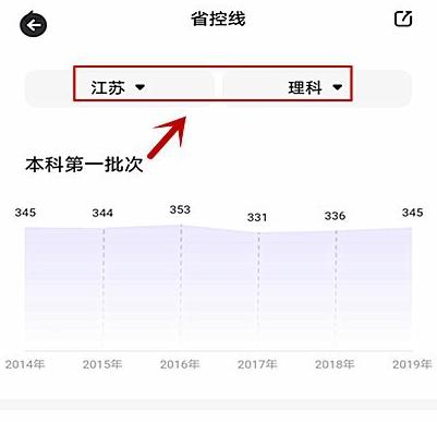 江蘇省省控線怎樣用夸克查詢[多圖]