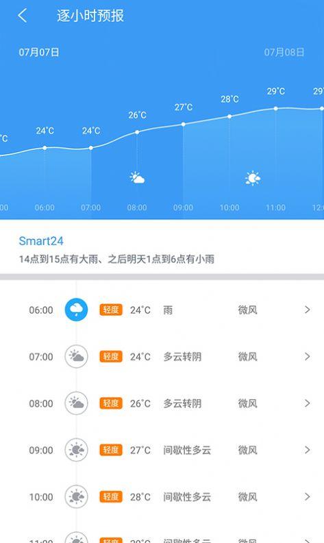 2021今年高考天气软件app手机版下载图片2