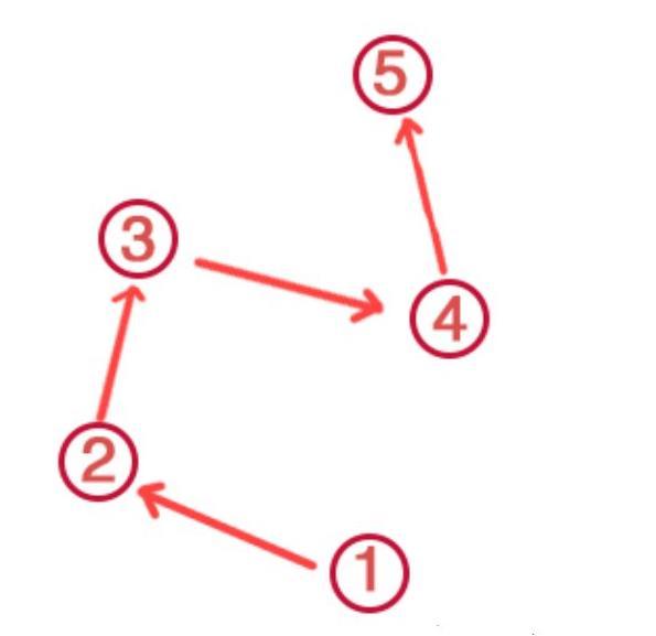 原神荒海传送点位置在哪?荒海传送点位置分布图大全[多图]图片5