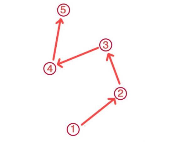 原神荒海传送点位置在哪?荒海传送点位置分布图大全[多图]图片4