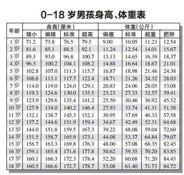 hikaku-sitatter身高比较中文版入口图片1