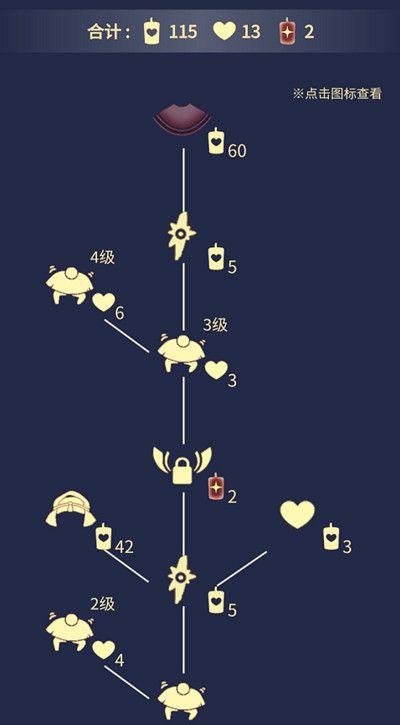 光遇螃蟹舞步先祖复刻需要多少蜡烛?4.8复刻旅行先祖兑换图分享[多图]图片2