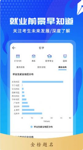 高考志愿轻松填app图3