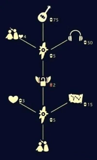 光遇尤克里里先祖复刻兑换表分享 6月12日复刻先祖兑换树状图[多图]图片2