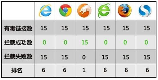 2015看片速度最快的浏览器排行榜[多图]图片5