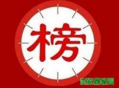 2019網游排行榜 2019大型網絡游戲排名[圖]